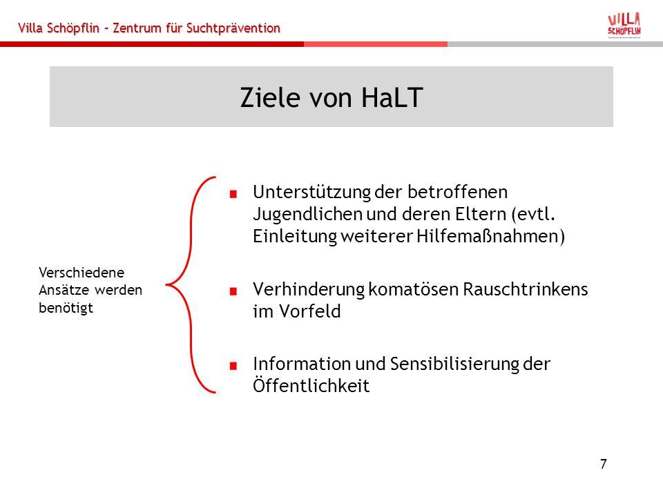 Ziele von HaLT Unterstützung der betroffenen Jugendlichen und deren Eltern (evtl. Einleitung weiterer Hilfemaßnahmen)