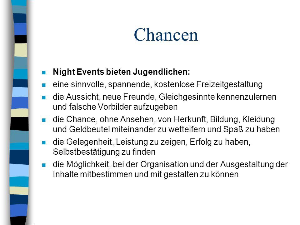 Chancen Night Events bieten Jugendlichen: