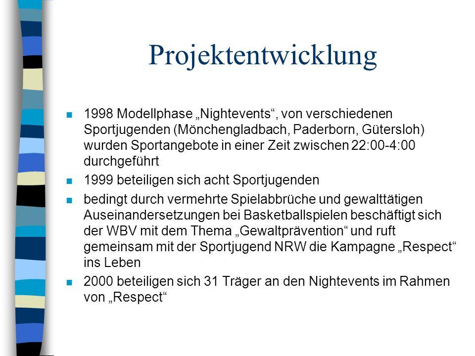 Projektentwicklung
