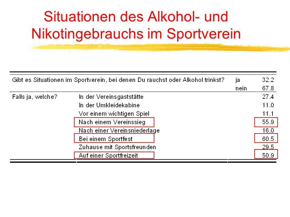 Situationen des Alkohol- und Nikotingebrauchs im Sportverein