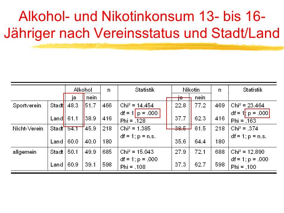 Alkohol- und Nikotinkonsum 13- bis 16-Jähriger nach Vereinsstatus und Stadt/Land