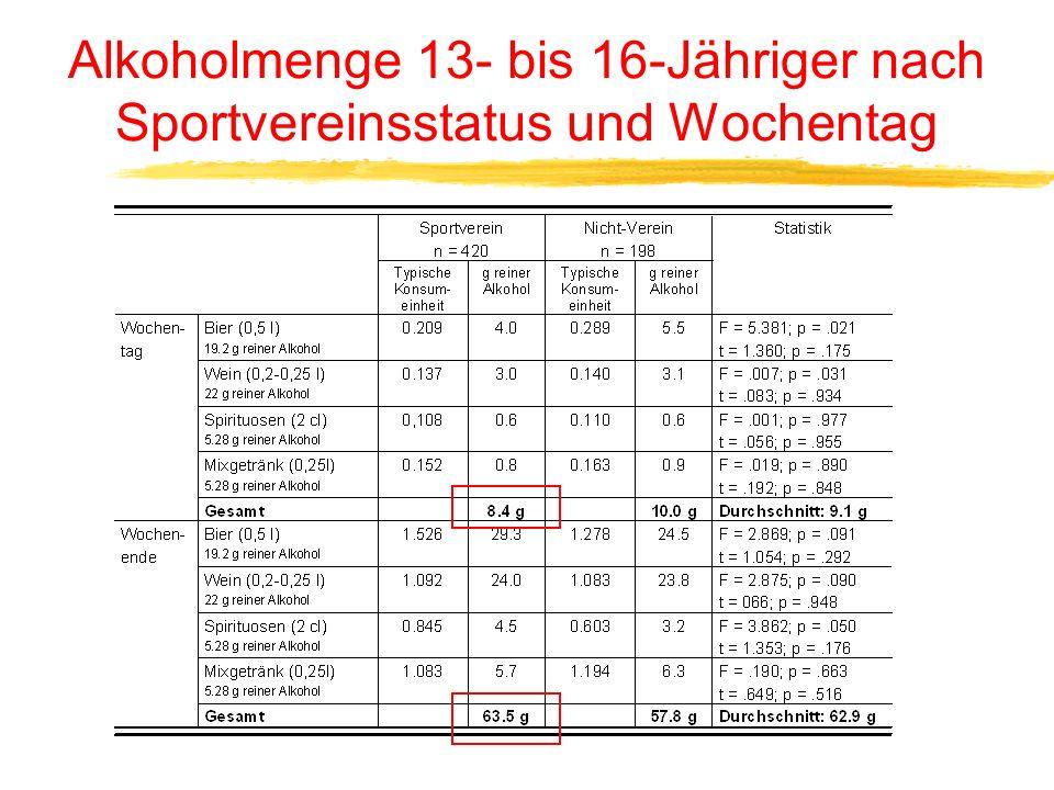 Alkoholmenge 13- bis 16-Jähriger nach Sportvereinsstatus und Wochentag
