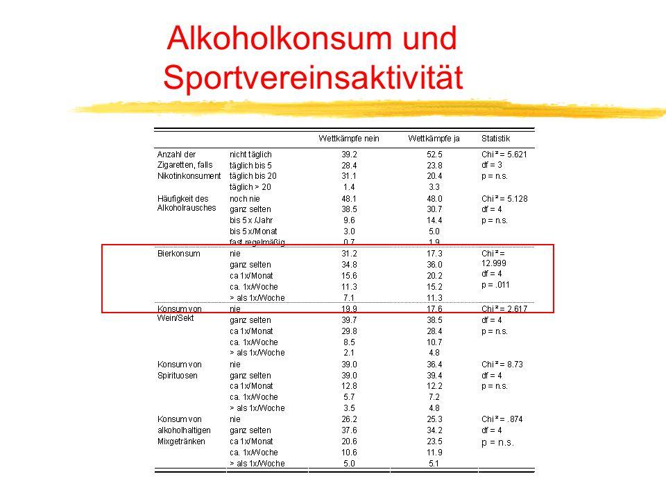 Alkoholkonsum und Sportvereinsaktivität