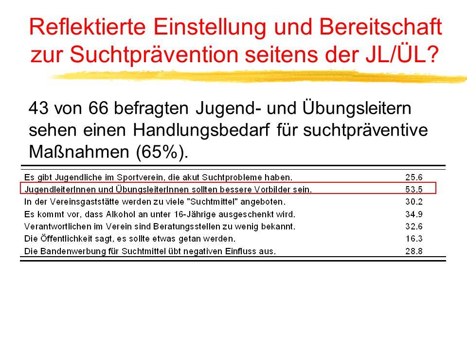 Reflektierte Einstellung und Bereitschaft zur Suchtprävention seitens der JL/ÜL