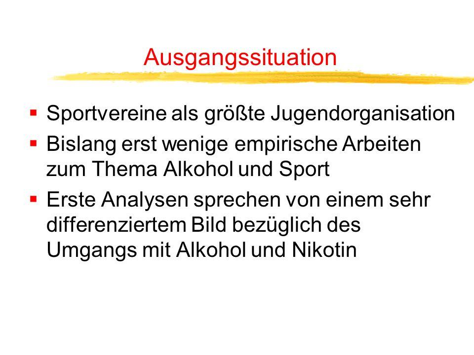 Ausgangssituation Sportvereine als größte Jugendorganisation