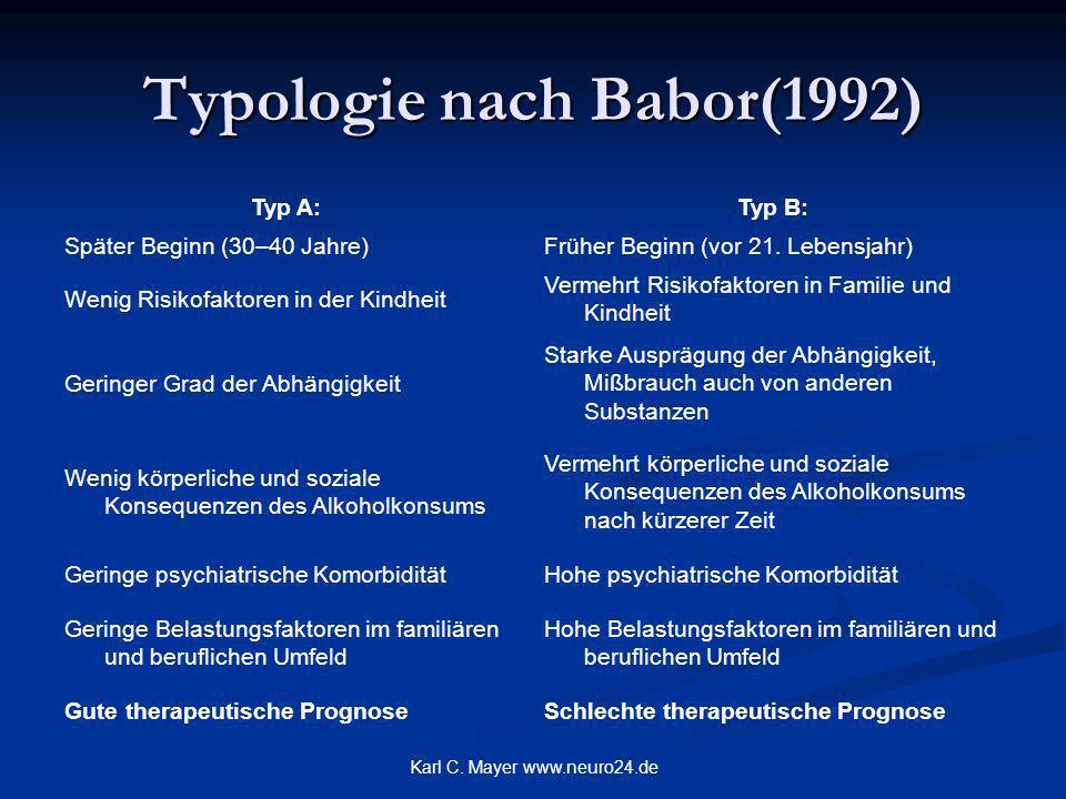 Typologie nach Babor(1992)