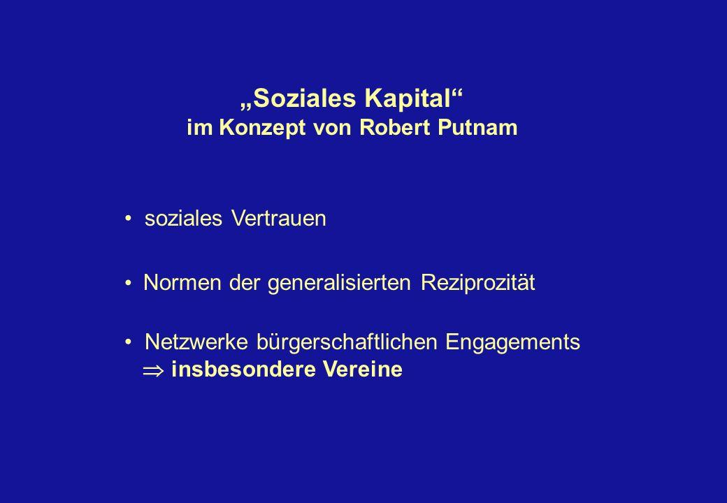 """Soziales Kapital im Konzept von Robert Putnam"