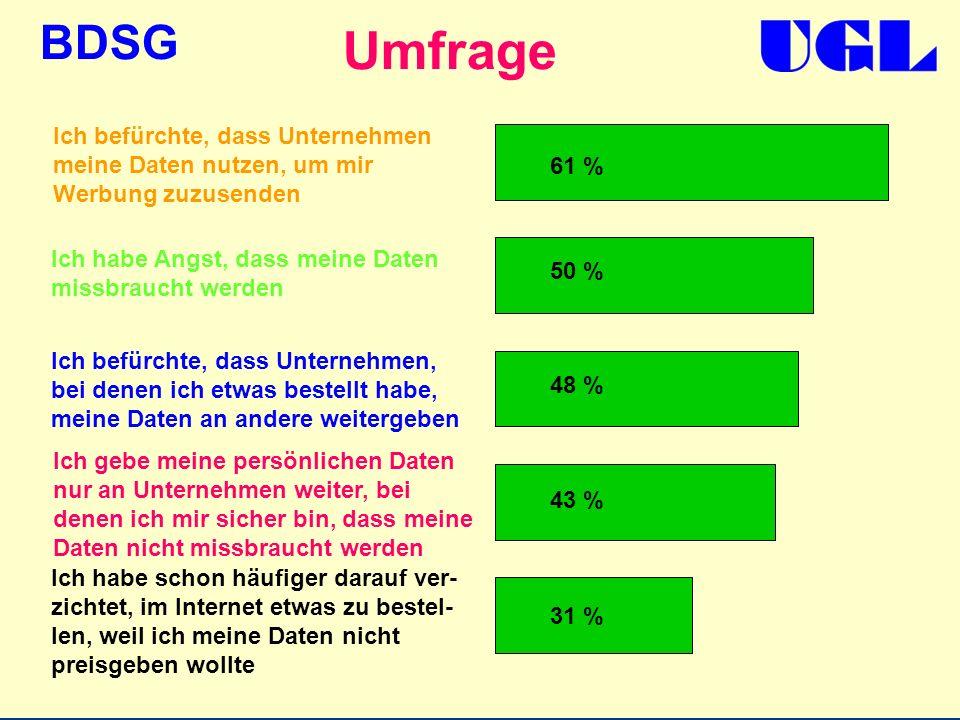 Umfrage Ich befürchte, dass Unternehmen meine Daten nutzen, um mir Werbung zuzusenden. 61 % Ich habe Angst, dass meine Daten missbraucht werden.