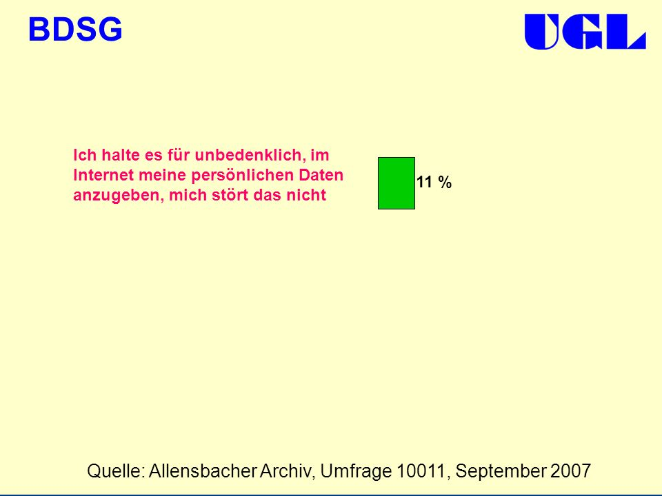Quelle: Allensbacher Archiv, Umfrage 10011, September 2007