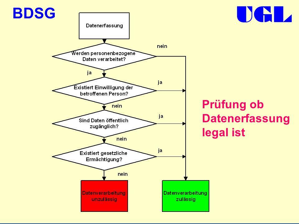 Prüfung ob Datenerfassung legal ist