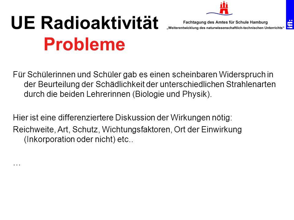 UE Radioaktivität Probleme