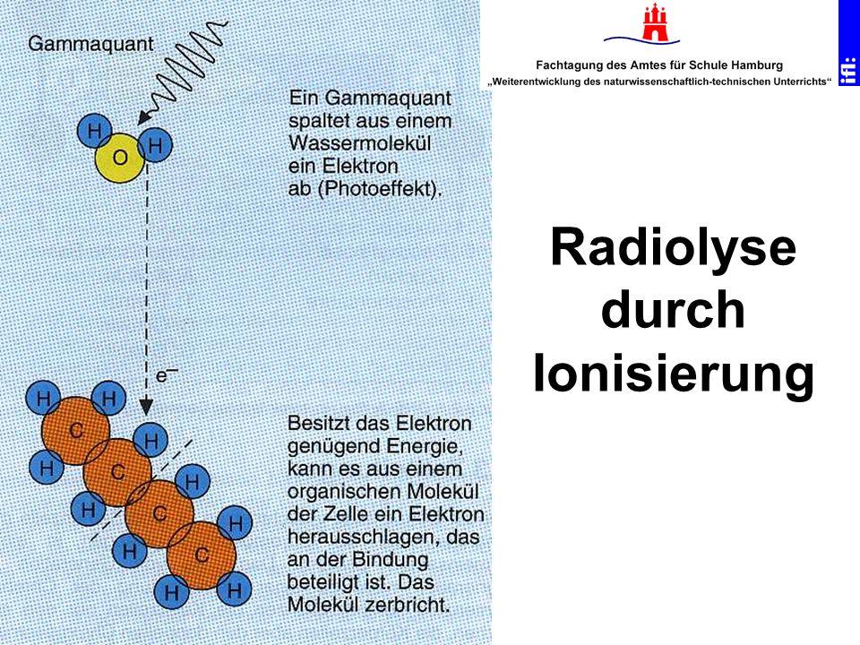 Radiolyse durch Ionisierung