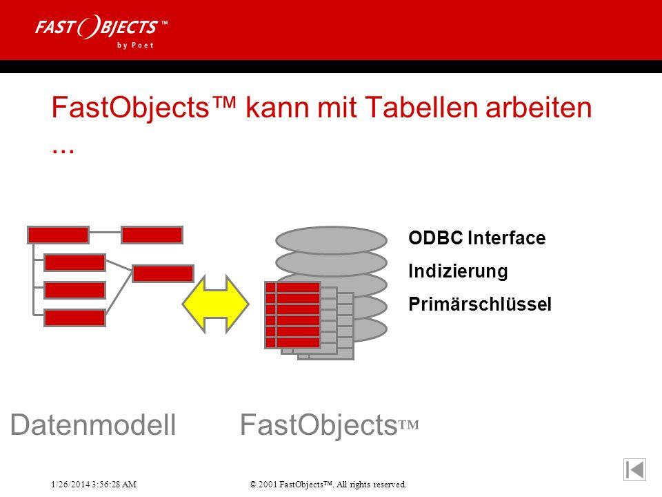 FastObjects™ kann mit Tabellen arbeiten ...