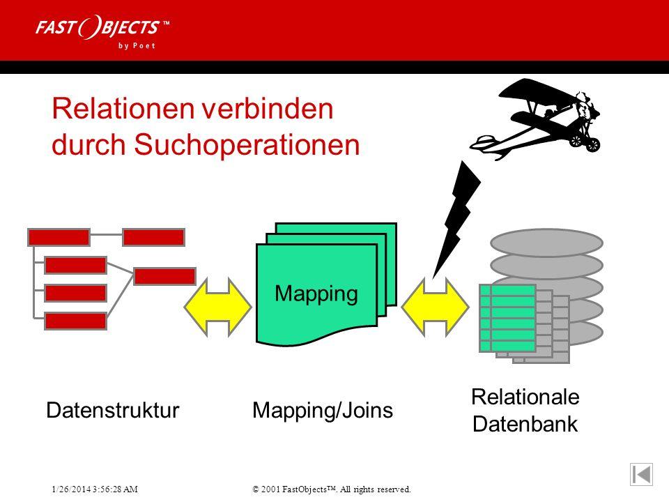 Relationen verbinden durch Suchoperationen