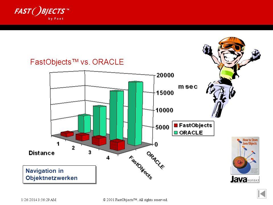 FastObjects™ vs. ORACLE
