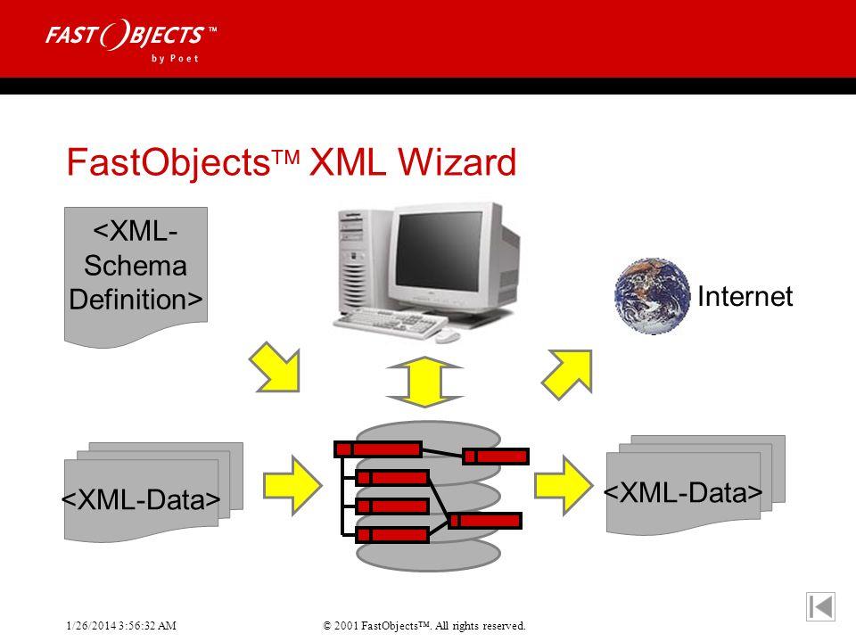 FastObjects XML Wizard