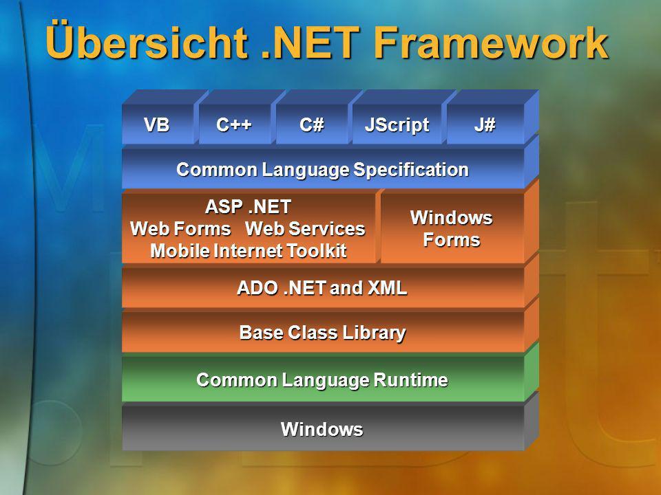 Übersicht .NET Framework