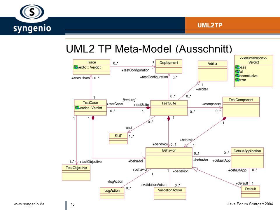 UML2 TP Meta-Model (Ausschnitt)