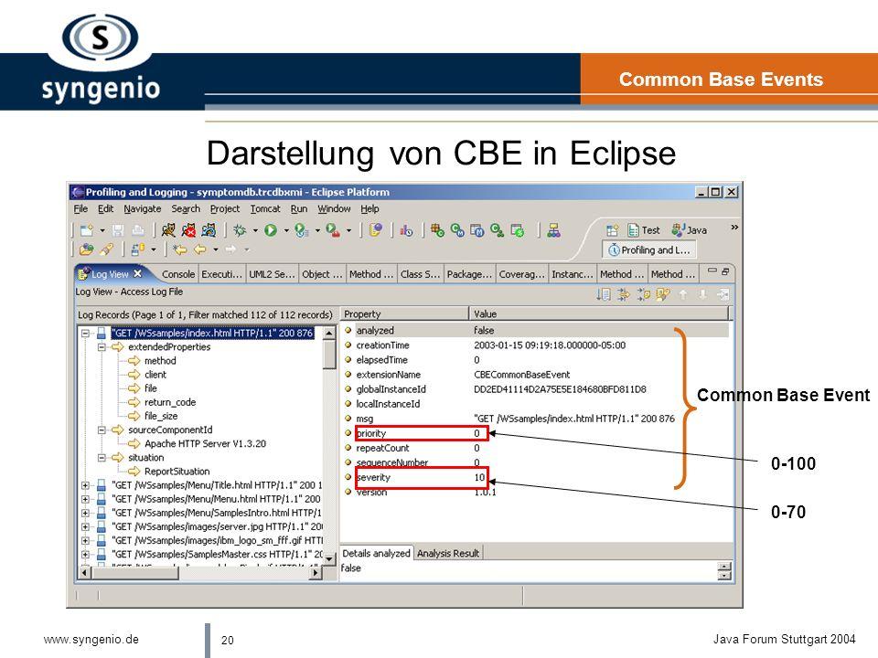 Darstellung von CBE in Eclipse