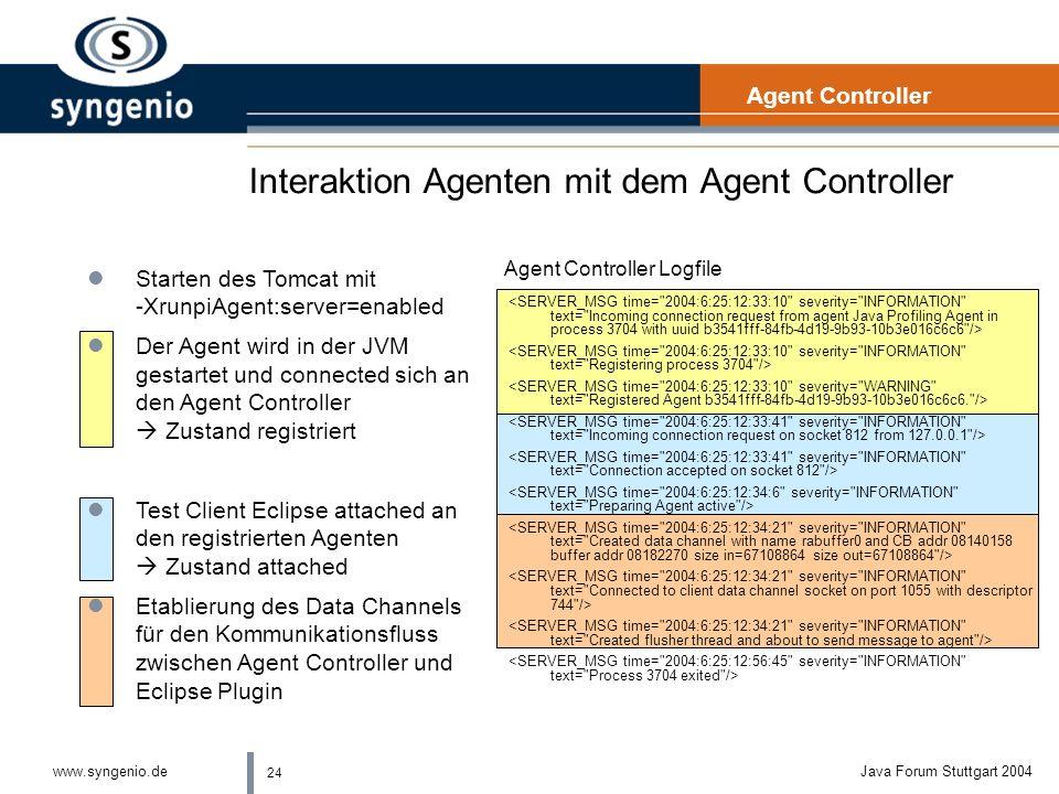 Interaktion Agenten mit dem Agent Controller