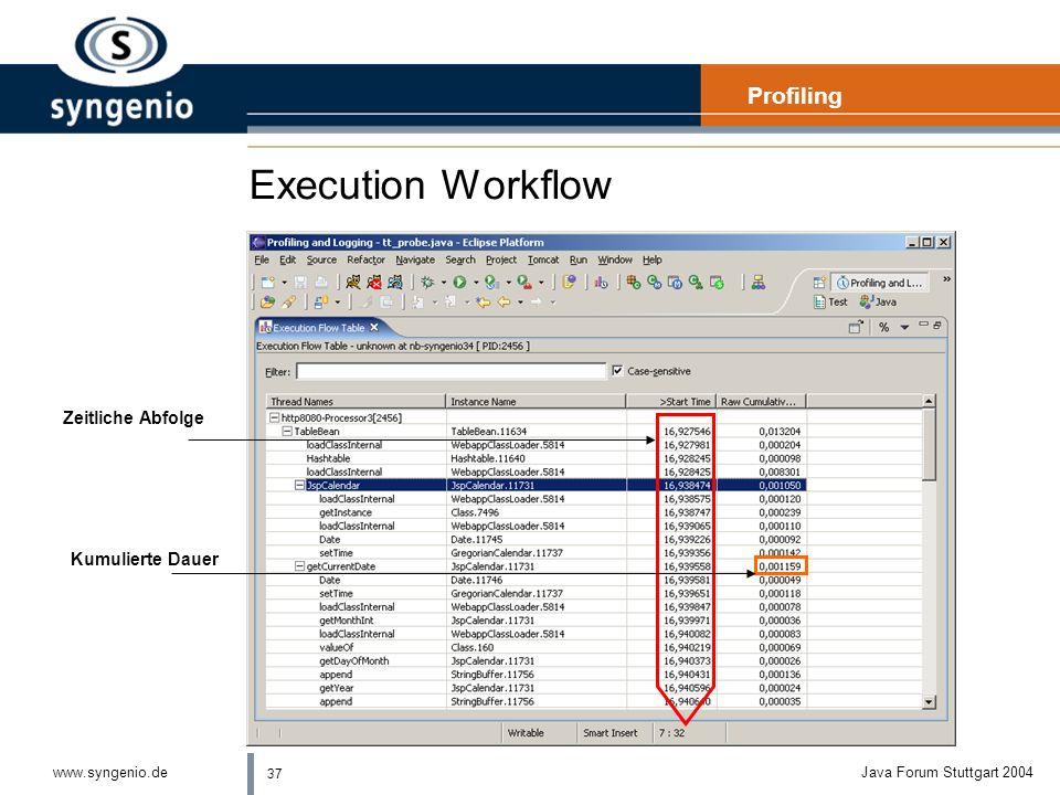 Profiling Execution Workflow Zeitliche Abfolge Kumulierte Dauer