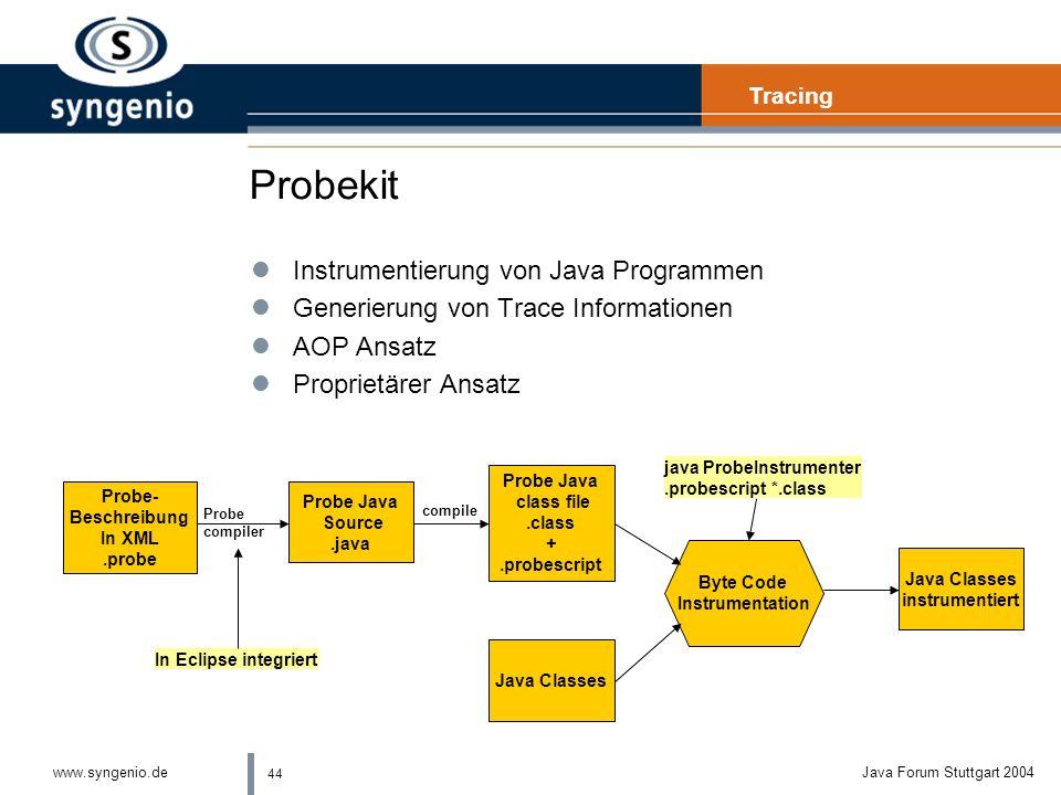 Probekit Instrumentierung von Java Programmen