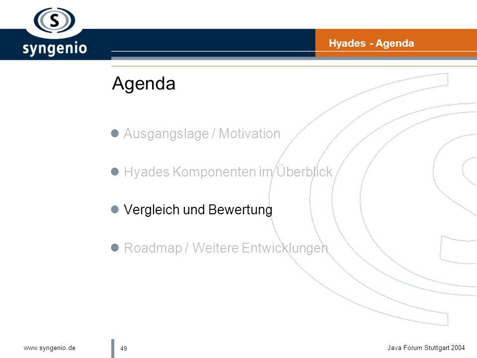 Agenda Ausgangslage / Motivation Hyades Komponenten im Überblick