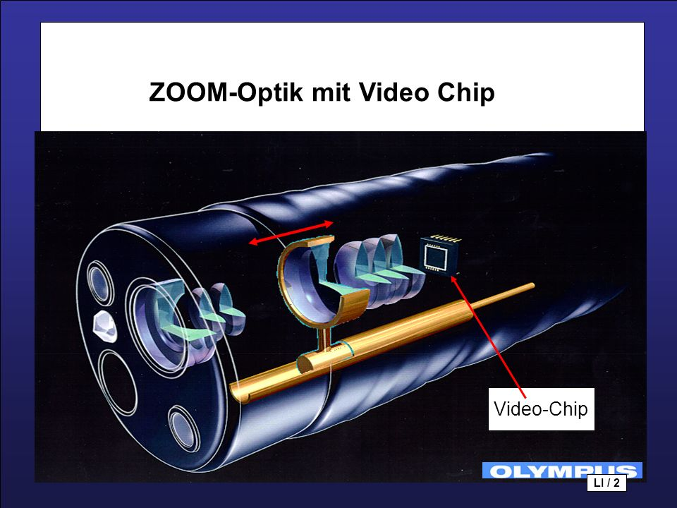 ZOOM-Optik mit Video Chip