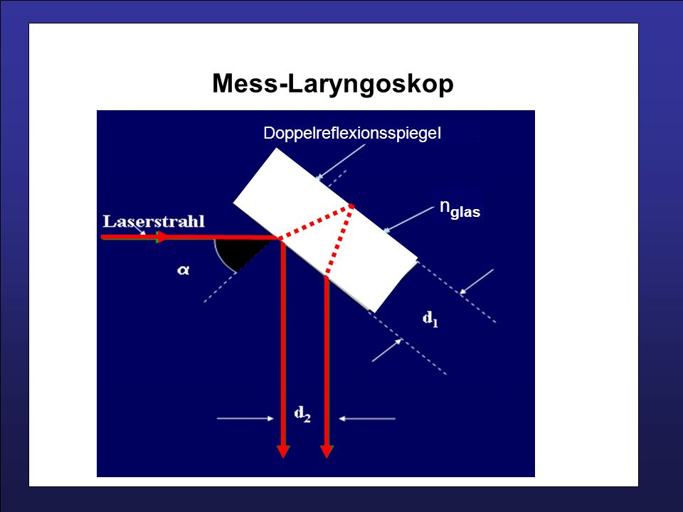 Mess-Laryngoskop Doppelreflexionsspiegel nglas