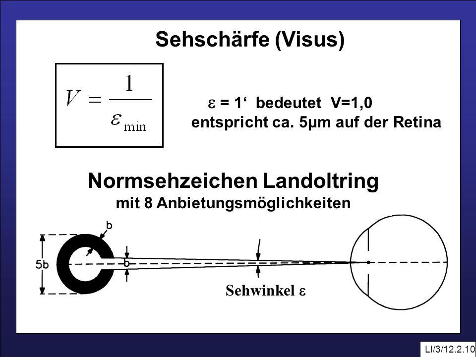 Normsehzeichen Landoltring mit 8 Anbietungsmöglichkeiten