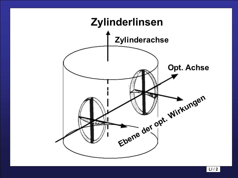 Zylinderlinsen Zylinderachse Opt. Achse Ebene der opt. Wirkungen