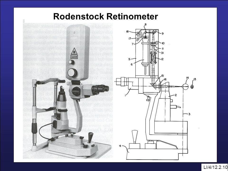 Rodenstock Retinometer