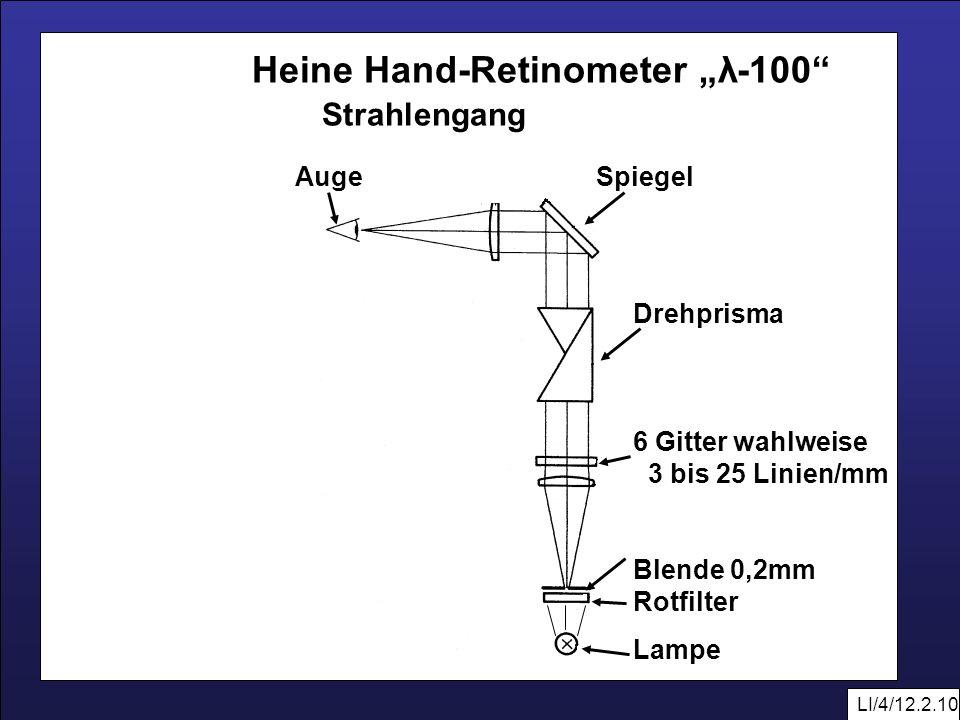 """Heine Hand-Retinometer """"λ-100"""
