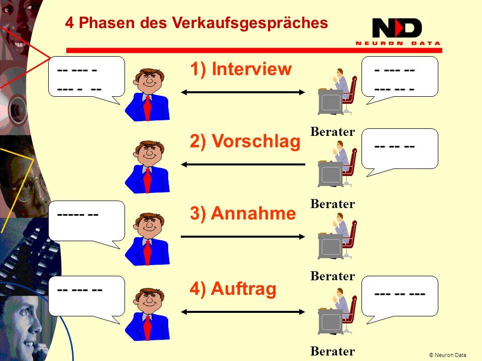 1) Interview 2) Vorschlag 3) Annahme 4) Auftrag