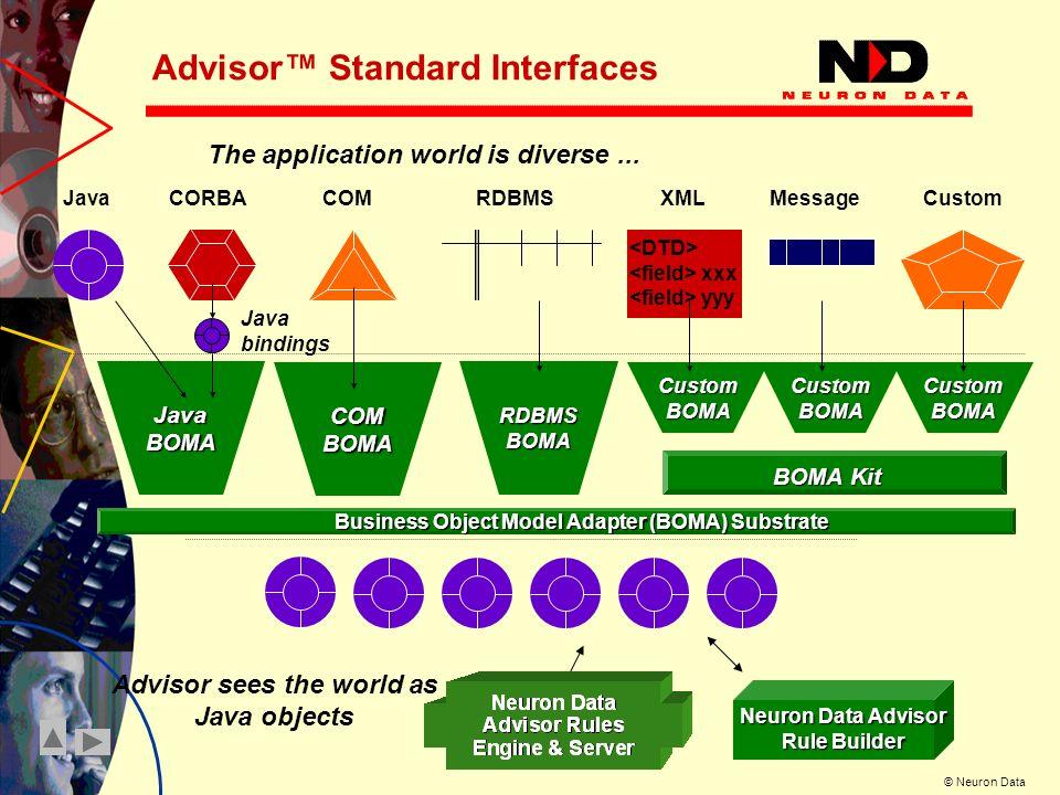 Advisor™ Standard Interfaces