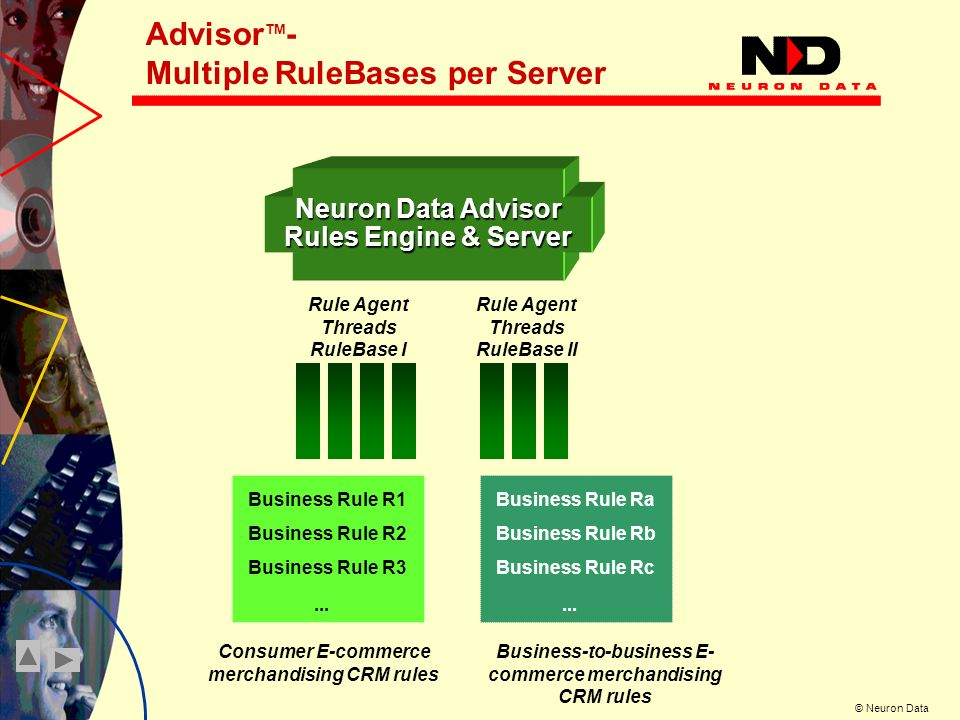 AdvisorTM- Multiple RuleBases per Server