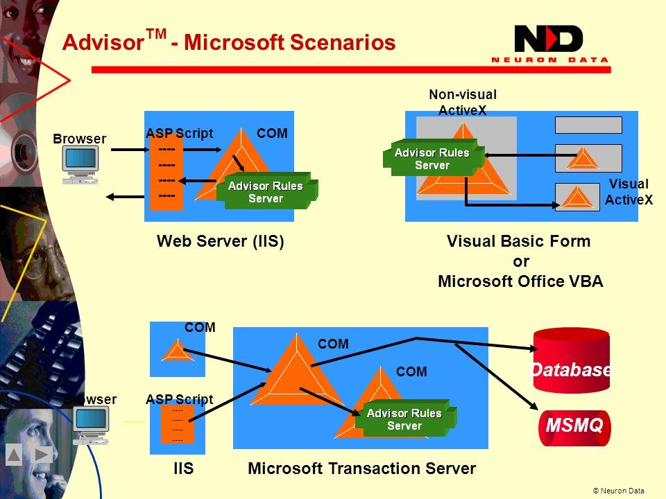 AdvisorTM - Microsoft Scenarios