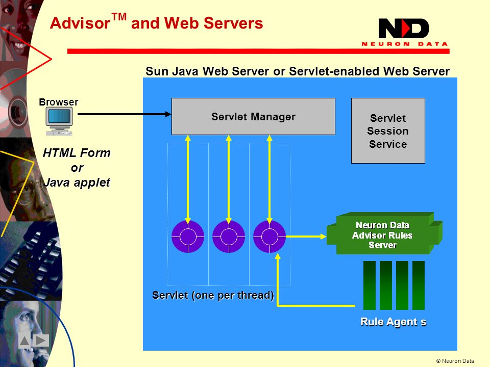 AdvisorTM and Web Servers