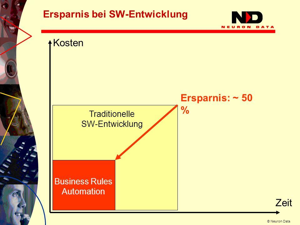 Ersparnis bei SW-Entwicklung