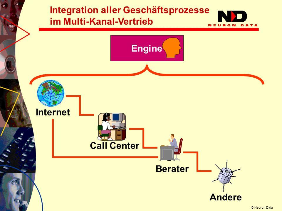 Integration aller Geschäftsprozesse im Multi-Kanal-Vertrieb