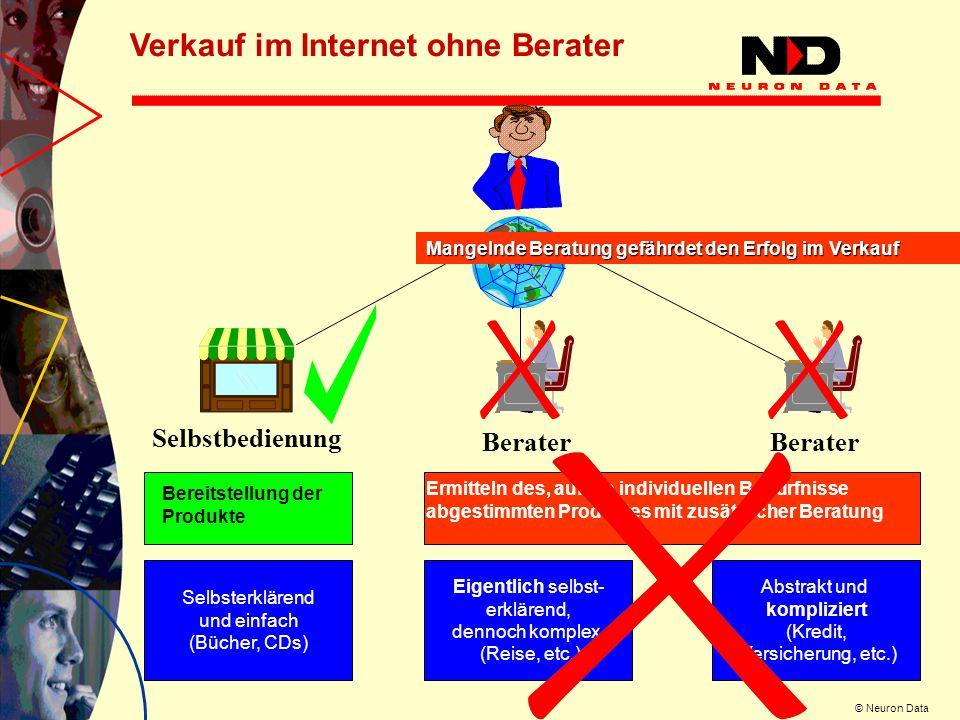 Verkauf im Internet ohne Berater