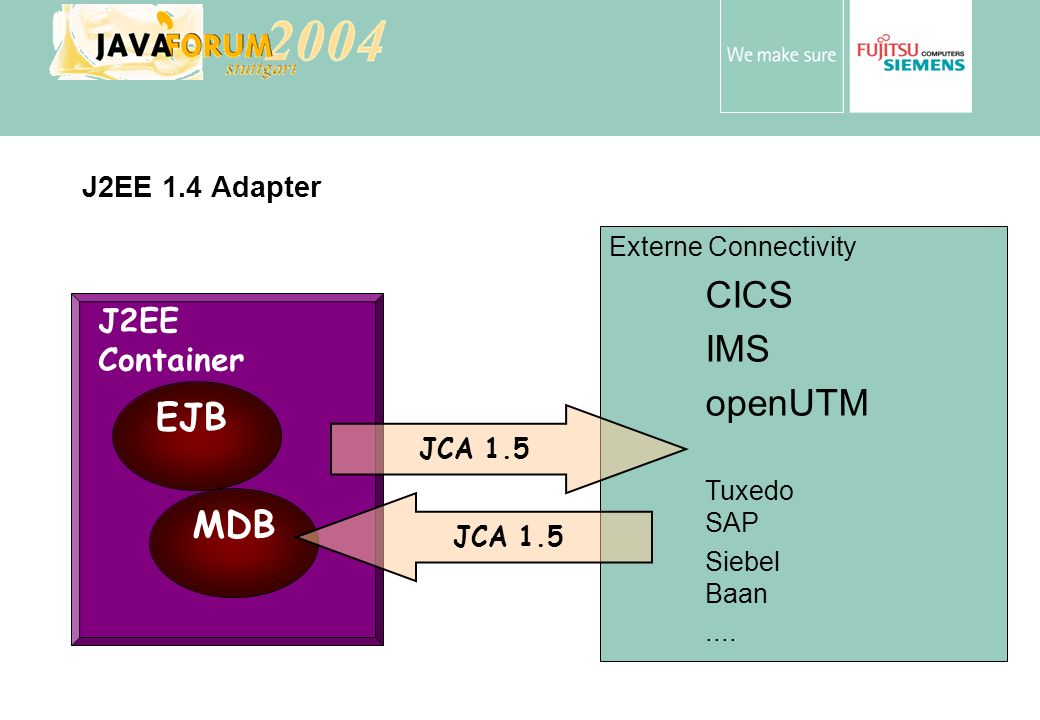 IMS openUTM EJB MDB J2EE Container J2EE 1.4 Adapter