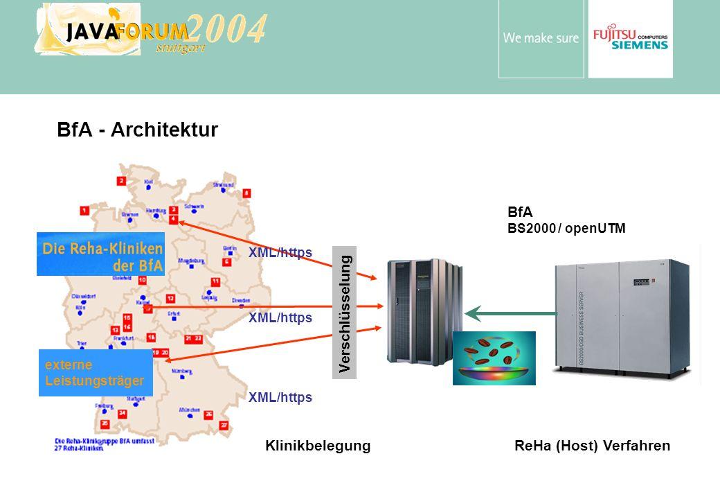 BfA - Architektur BfA Verschlüsselung Klinikbelegung