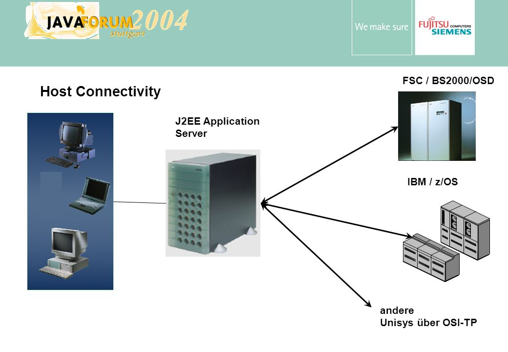 Host Connectivity FSC / BS2000/OSD J2EE Application Server IBM / z/OS