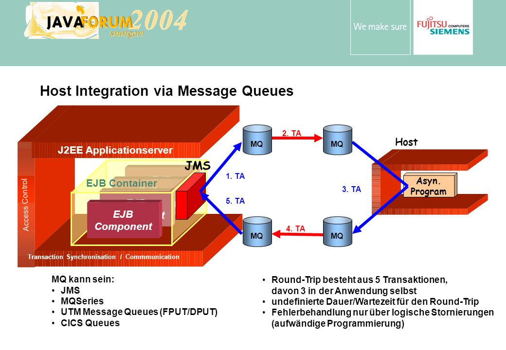 Host Integration via Message Queues