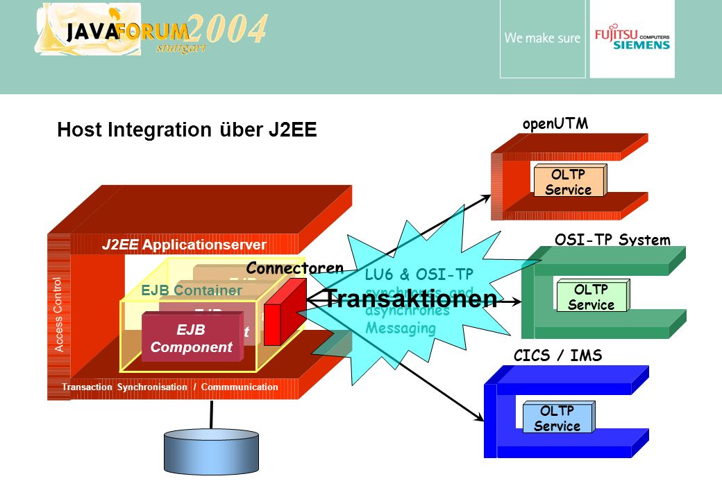Host Integration über J2EE