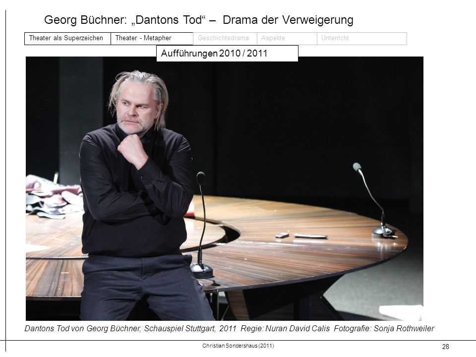 Christian Sondershaus (2011)