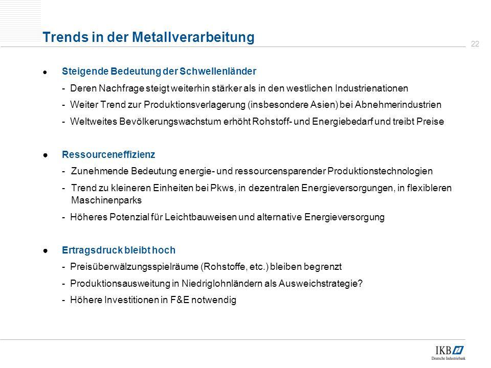 Trends in der Metallverarbeitung