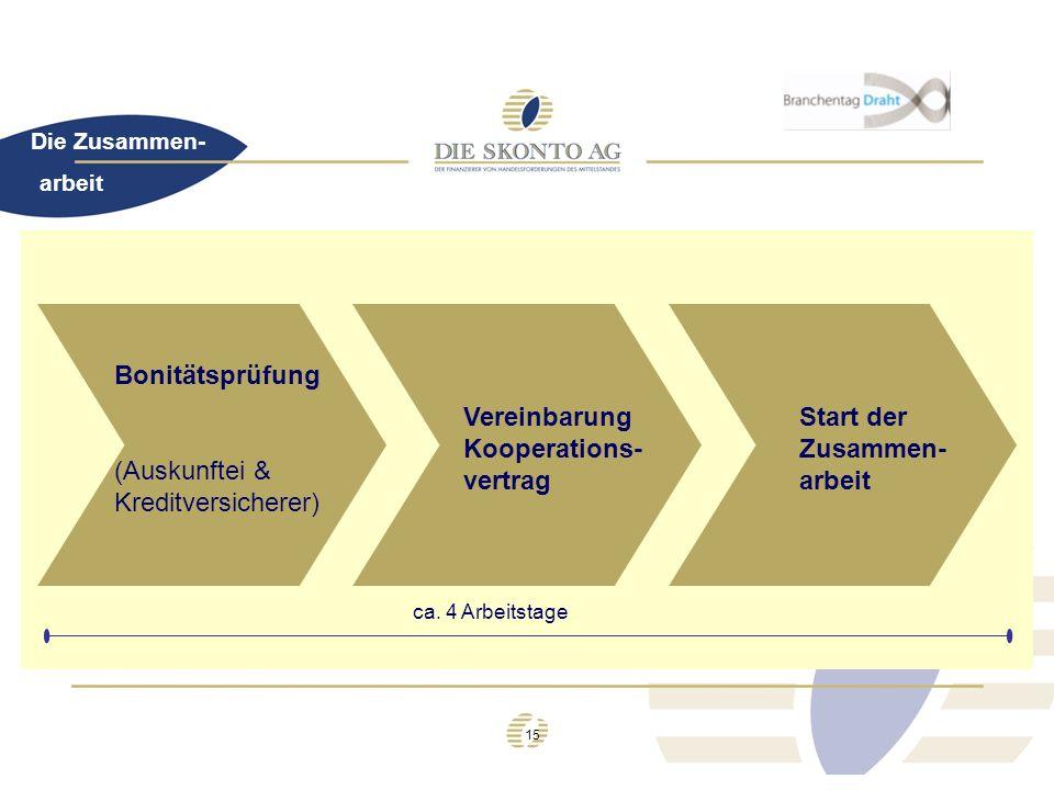 (Auskunftei & Kreditversicherer) Vereinbarung Kooperations-vertrag