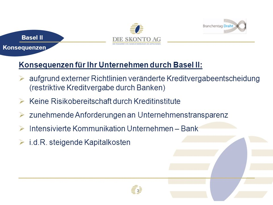 Konsequenzen für Ihr Unternehmen durch Basel II: